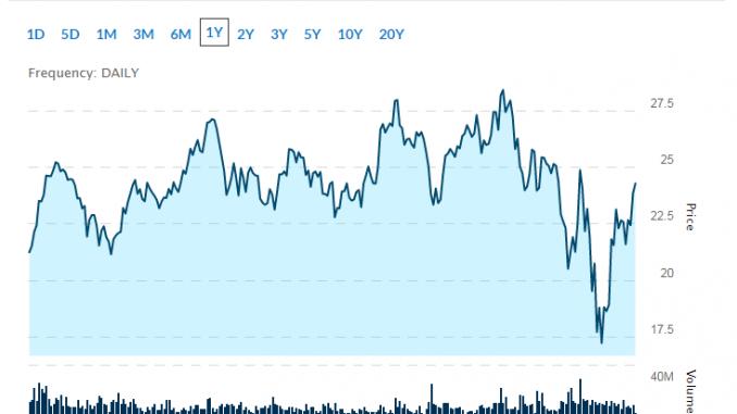best 5g stocks to buy